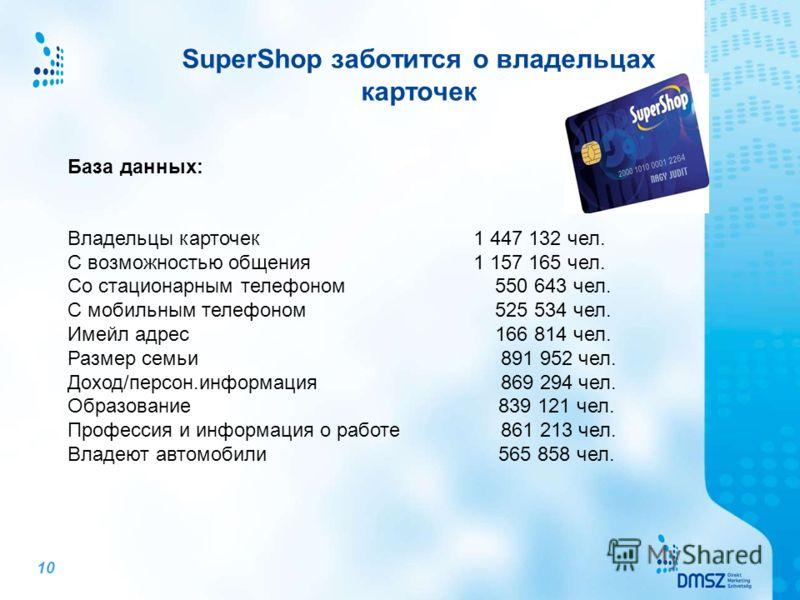 SuperShop заботится о владельцах карточек 9 Гарантированное вознаграждение после каждой покупки (100 венгерских форинтов = 1очко) Быстрое набирание очков очки от разных партнеров Supershop суммируются Свободное использование очков Свободное участие в