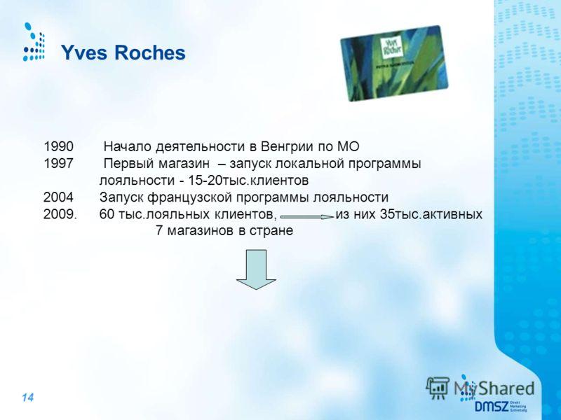 SuperShop заботится о владельцах карточек 13 Покупательская способность владельцев карточек Трансакции: 1,3 биллиона очков в год = 130 блн.венгерских форинтов в год Новые владельцы карточек: 100-140 тыч.чел.в год, приблизительно 10% Увеличение прибыл