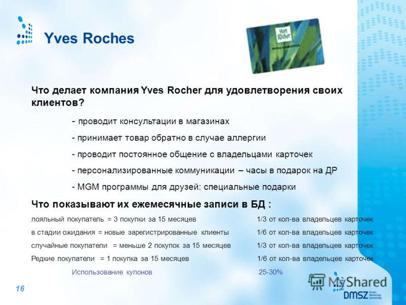 Yves Roches 15 Интенсивные коммуникации с владельцами карточек: 9 промо карточек в год Февраль 2009 Март 2009 Апрель 2009 Карточка с Днем Рождения