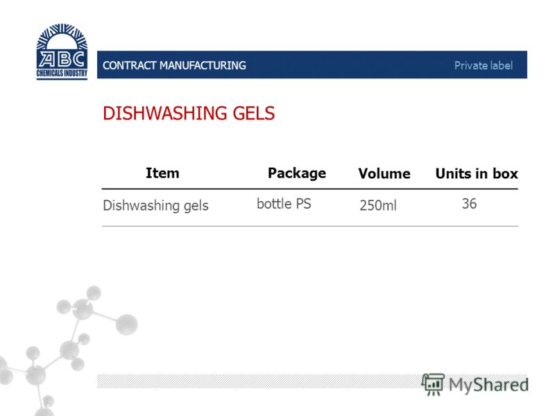 CONTRACT MANUFACTURING Private label DISHWASHING GELS 250ml bottle PS Dishwashing gels Volume PackageItem Units in box 36
