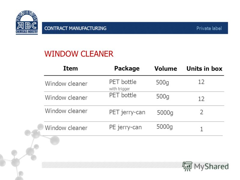 CONTRACT MANUFACTURING Private label WINDOW CLEANER 500g РЕТ bottle with trigger Window cleaner Volume PackageItem 500g Units in box 12 РЕТ jerry-can РЕ jerry-can 5000g 2 1 Window cleaner РЕТ bottle