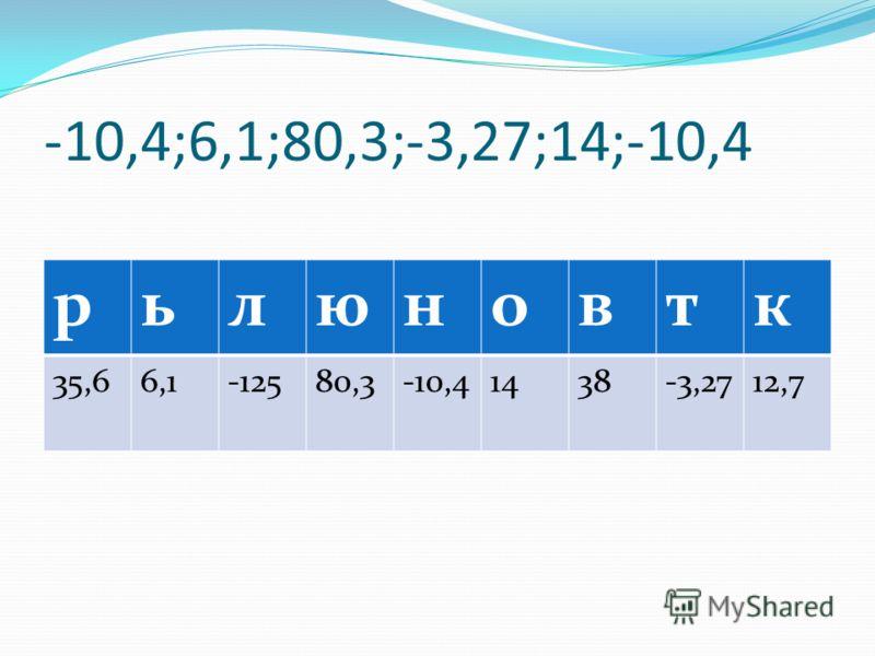 -10,4;6,1;80,3;-3,27;14;-10,4 рьлюновтк 35,66,1-12580,3-10,41438-3,2712,7
