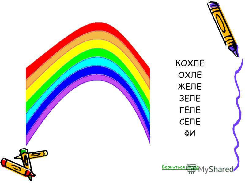Практическая работа 2 (выполни в рабочей тетради) 1.Что общего между цветами радуги и теми, с кем встретился во сне малыш Гео? 2.Сравни цвета радуги и непонятные слова, которые малыш прочитал в письме. 3.Нарисуй радугу. Проверь себя Нажми сюда Домашн