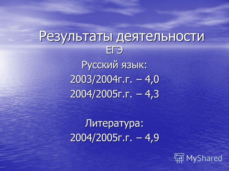 Результаты деятельности ЕГЭ Русский язык: 2003/2004г.г. – 4,0 2004/2005г.г. – 4,3 Литература: 2004/2005г.г. – 4,9