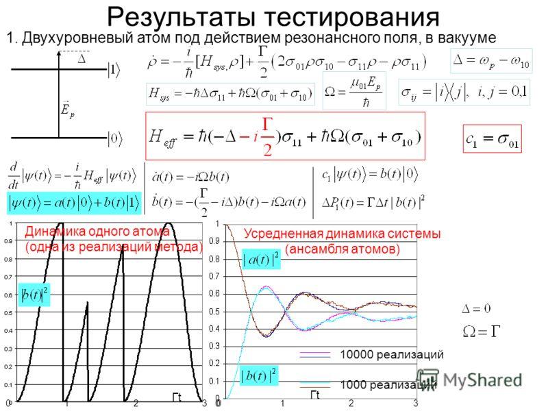Результаты тестирования 1. Двухуровневый атом под действием резонансного поля, в вакууме 0123012 ГtГt ГtГt 10000 реализаций Динамика одного атома (одна из реализаций метода) Усредненная динамика системы (ансамбля атомов) 1000 реализаций 03
