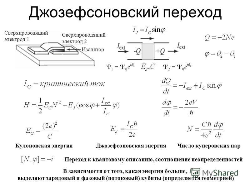 Джозефсоновский переход В зависимости от того, какая энергия больше, выделяют зарядовый и фазовый (потоковый) кубиты (определяется геометрией) Кулоновская энергияДжозефсоновская энергияЧисло куперовских пар Переход к квантовому описанию, соотношение