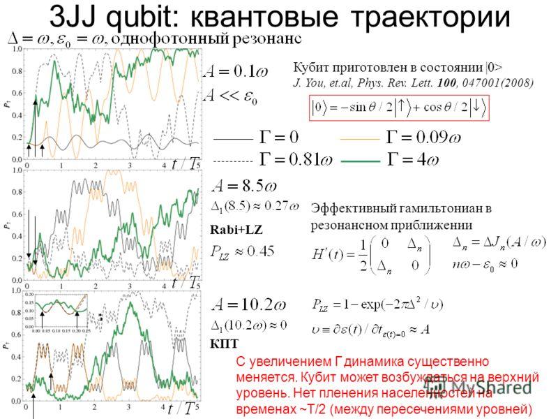3JJ qubit: квантовые траектории Эффективный гамильтониан в резонансном приближении С увеличением Г динамика существенно меняется. Кубит может возбуждаться на верхний уровень. Нет пленения населенностей на временах ~Т/2 (между пересечениями уровней) К