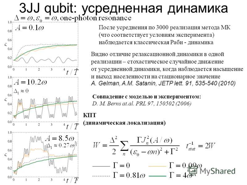 3JJ qubit: усредненная динамика После усреднения по 3000 реализация метода МК (что соответствует условиям эксперимента) наблюдается классическая Раби - динамика Видно отличие релаксационной динамики в одной реализации – стохастическое случайное движе