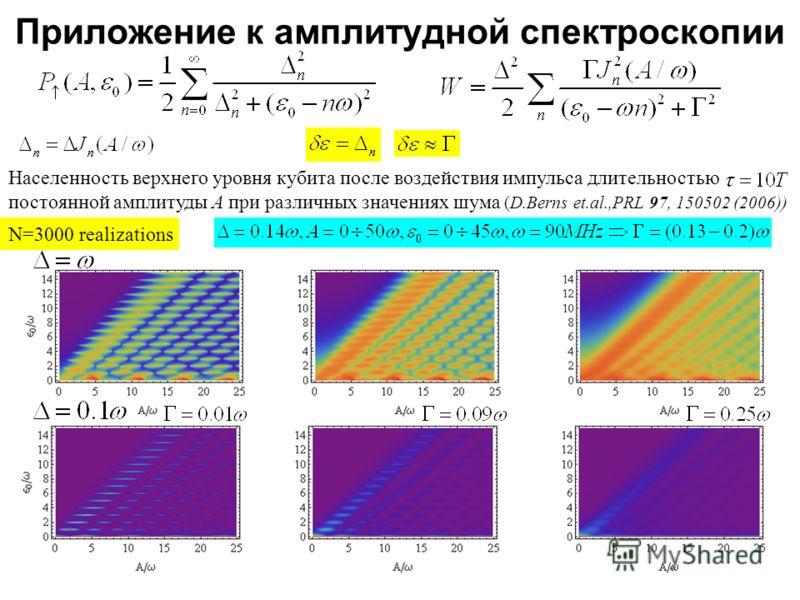 Приложение к амплитудной спектроскопии Населенность верхнего уровня кубита после воздействия импульса длительностью постоянной амплитуды А при различных значениях шума (D.Berns et.al.,PRL 97, 150502 (2006)) N=3000 realizations