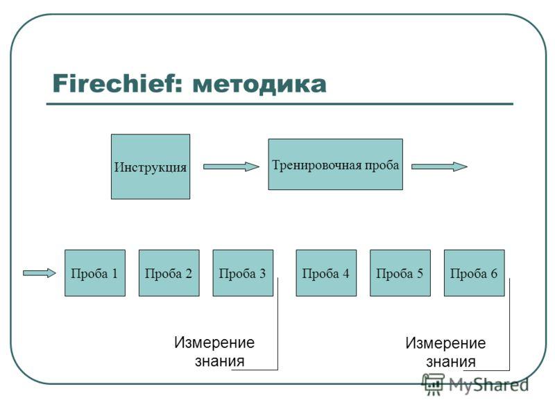 Firechief: методика Инструкция Проба 1Проба 2Проба 6Проба 5Проба 4Проба 3 Тренировочная проба Измерение знания