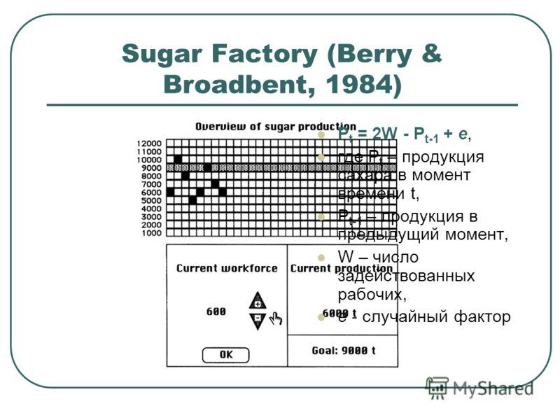 Sugar Factory (Berry & Broadbent, 1984) P t = 2W - P t-1 + e, где P t – продукция сахара в момент времени t, P t-1 – продукция в предыдущий момент, W – число задействованных рабочих, e - случайный фактор