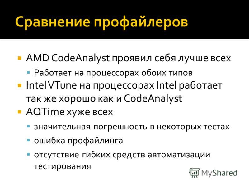 AMD CodeAnalyst проявил себя лучше всех Работает на процессорах обоих типов Intel VTune на процессорах Intel работает так же хорошо как и CodeAnalyst AQTime хуже всех значительная погрешность в некоторых тестах ошибка профайлинга отсутствие гибких ср