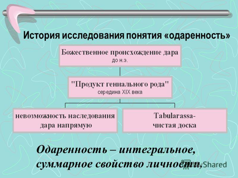 История исследования понятия «одаренность» Одаренность – интегральное, суммарное свойство личности.