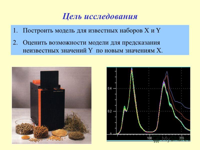 4 Цель исследования 1.Построить модель для известных наборов X и Y 2.Оценить возможности модели для предсказания неизвестных значений Y по новым значениям X.