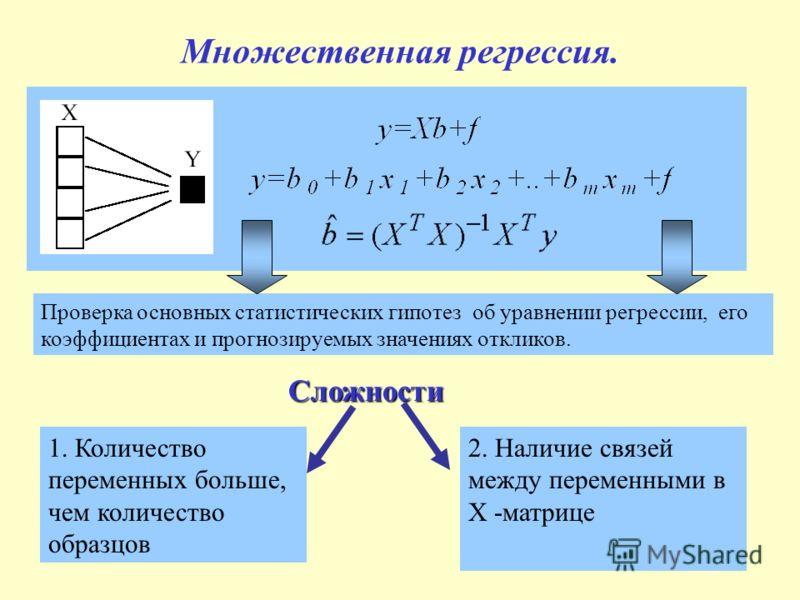 5 Множественная регрессия. Проверка основных статистических гипотез об уравнении регрессии, его коэффициентах и прогнозируемых значениях откликов. 1. Количество переменных больше, чем количество образцов 2. Наличие связей между переменными в X -матри