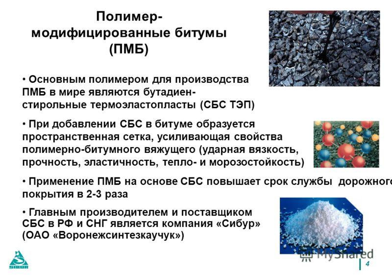 4 Полимер- модифицированные битумы (ПМБ) Основным полимером для производства ПМБ в мире являются бутадиен- стирольные термоэластопласты (СБС ТЭП) При добавлении СБС в битуме образуется пространственная сетка, усиливающая свойства полимерно-битумного