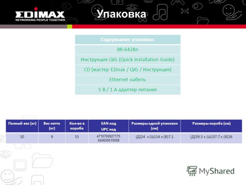 Содержание упаковки: BR-6428n Инструкция QIG (Quick Installation Guide) CD (мастер EZmax / QIG / Инструкция) Ethernet кабель 5 В / 1 А адаптер питания Полный вес (кг)Вес нетто (кг) Кол-во в коробе EAN код UPC код Размеры одной упаковки (см) Размеры к