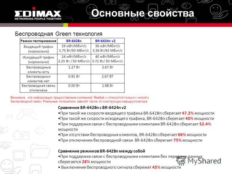 Основные свойства Беспроводная Green технология Режим тестированияBR-6428nBR-6424n v2 Входящий трафик (нормально) 19 мВт/Мбит/с 1.75 Вт/93 Мбит/с 36 мВт/Мбит/с 3.36 Вт/93 Мбит/с Исходящий трафик (нормально) 24 мВт/Мбит/с 2.25 Вт / 93 Мбит/с 40 мВт/Мб