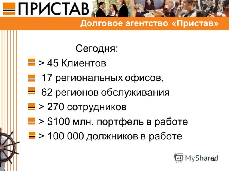 19 Сегодня: > 45 Клиентов 17 региональных офисов, 62 регионов обслуживания > 270 сотрудников > $100 млн. портфель в работе > 100 000 должников в работе Долговое агентство «Пристав»