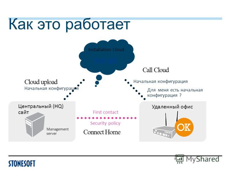 Как это работает Удаленный офис Центральный (HQ) сайт Management server Installation Cloud Начальная конфигурация Для меня есть начальная конфигурация ? Начальная конфигурация First contact Security policy Cloud upload Call Cloud Connect Home