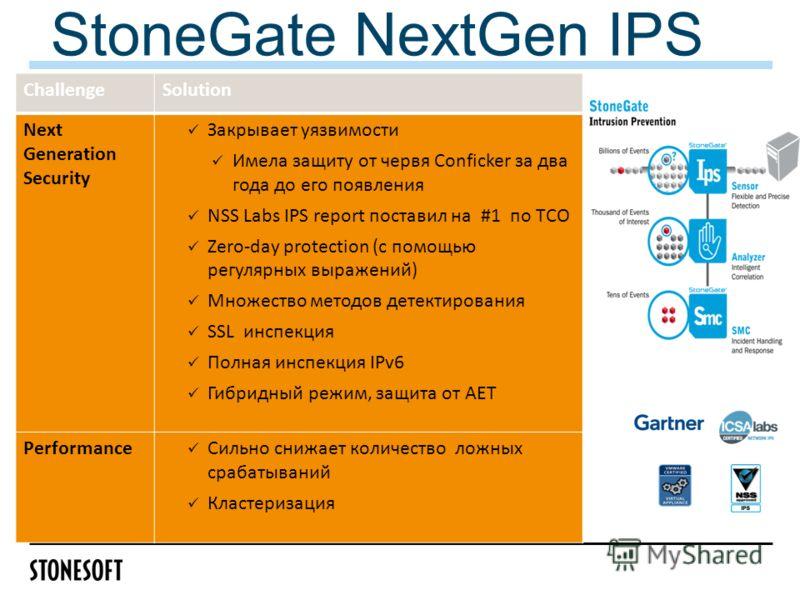 StoneGate NextGen IPS ChallengeSolution Next Generation Security Закрывает уязвимости Имела защиту от червя Conficker за два года до его появления NSS Labs IPS report поставил на #1 по TCO Zero-day protection (с помощью регулярных выражений) Множеств