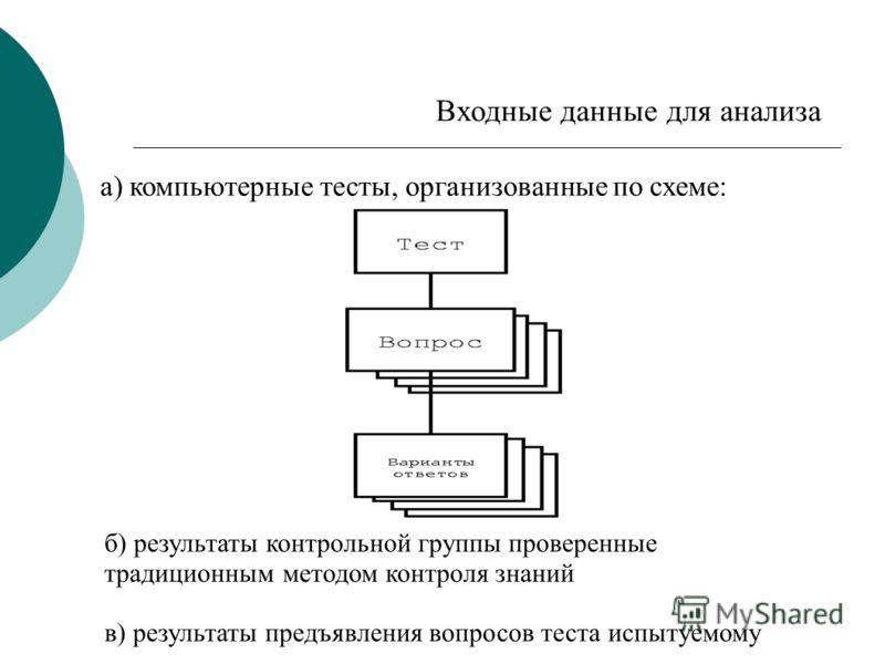 Входные данные для анализа а) компьютерные тесты, организованные по схеме: б) результаты контрольной группы проверенные традиционным методом контроля знаний в) результаты предъявления вопросов теста испытуемому