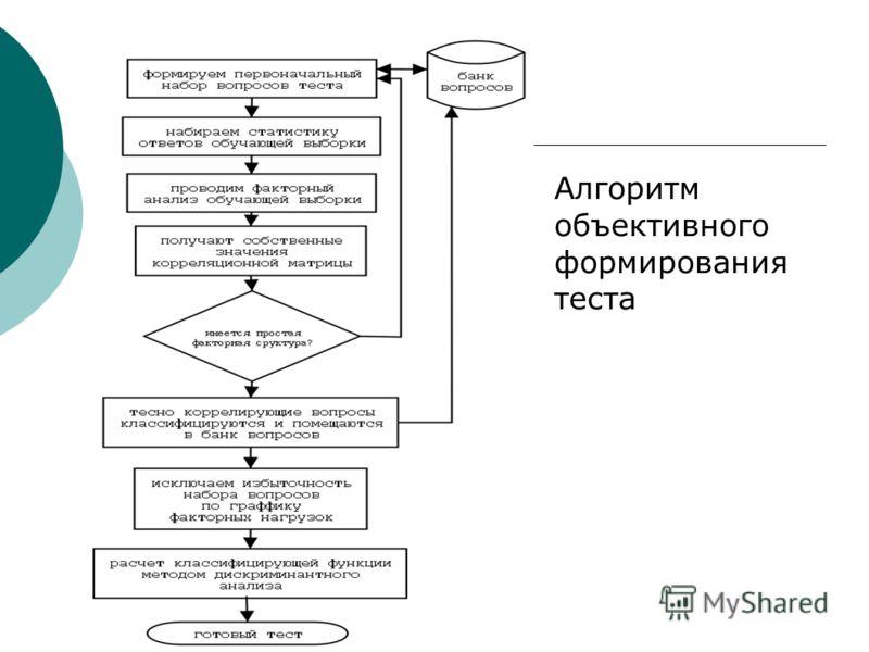 Алгоритм объективного формирования теста