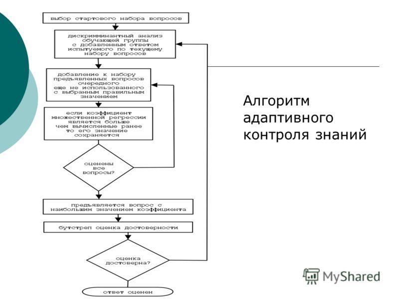 Алгоритм адаптивного контроля знаний