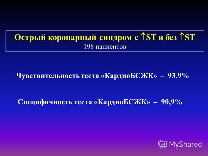 Острый коронарный синдром с ST и без ST 198 пациентов Чувствительность теста «КардиоБСЖК» – 93,9% Специфичность теста «КардиоБСЖК» – 90,9%