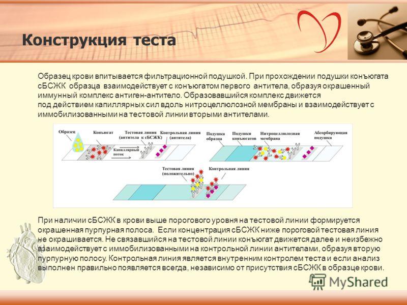 Образец крови впитывается фильтрационной подушкой. При прохождении подушки конъюгата сБСЖК образца взаимодействует с конъюгатом первого антитела, образуя окрашенный иммунный комплекс антиген-антитело. Образовавшийся комплекс движется под действием ка