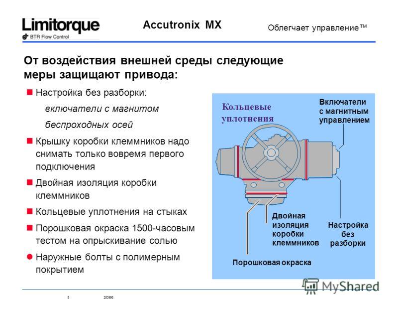 5280998 Accutronix MX Облегчает управление От воздействия внешней среды следующие меры защищают привода: Настройка без разборки: включатели с магнитом беспроходных осей Крышку коробки клеммников надо снимать только вовремя первого подключения Двойная