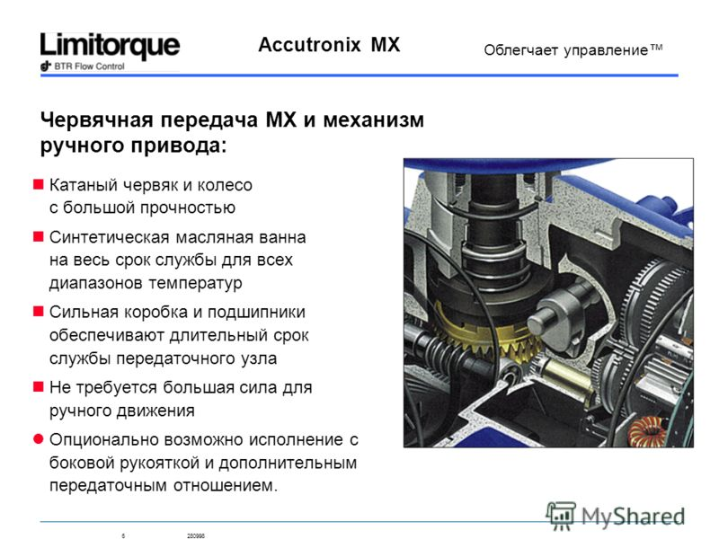 6280998 Accutronix MX Облегчает управление Червячная передача MX и механизм ручного привода: Катаный червяк и колесо с большой прочностью Синтетическая масляная ванна на весь срок службы для всех диапазонов температур Сильная коробка и подшипники обе