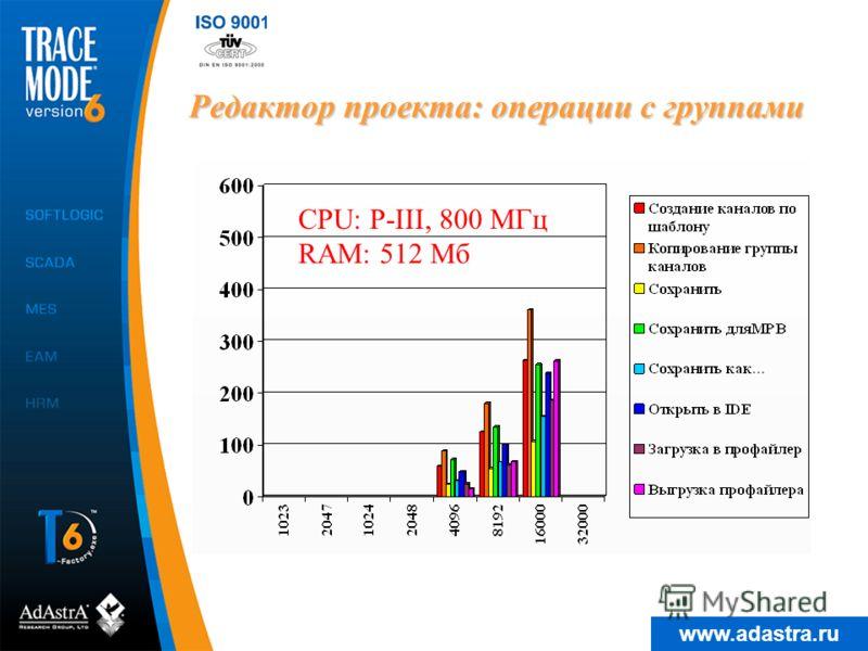 www.adastra.ru Зависимость времени обработки от числа каналов (в секундах) каждая группа содержит 14 каналов, 1 вызов экрана, 1 вызов программы один канал в каждой группе связан с источником данных и один с приемником в программе на языке FBD реализо