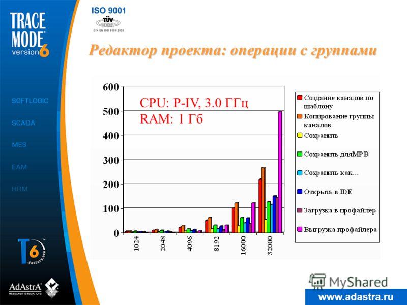 www.adastra.ru Редактор проекта: операции с группами CPU: P-IV, 3.0 ГГц RAM: 1 Гб