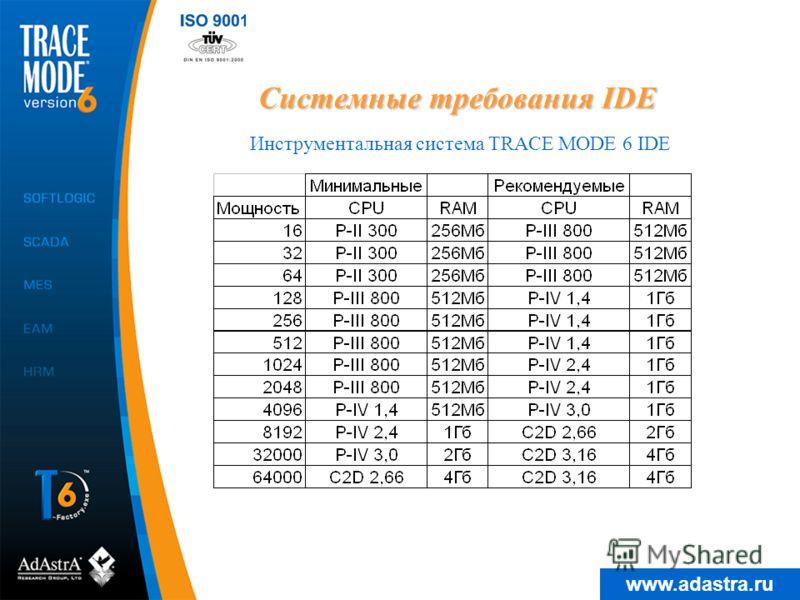 www.adastra.ru Системные требования IDE Инструментальная система TRACE MODE 6 IDE
