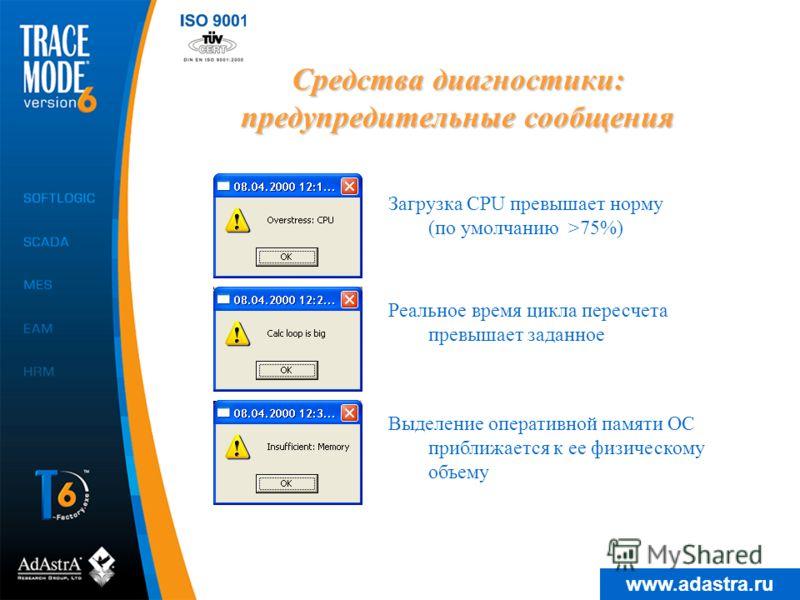 www.adastra.ru Средства диагностики: предупредительные сообщения Загрузка CPU превышает норму (по умолчанию >75%) Реальное время цикла пересчета превышает заданное Выделение оперативной памяти ОС приближается к ее физическому объему