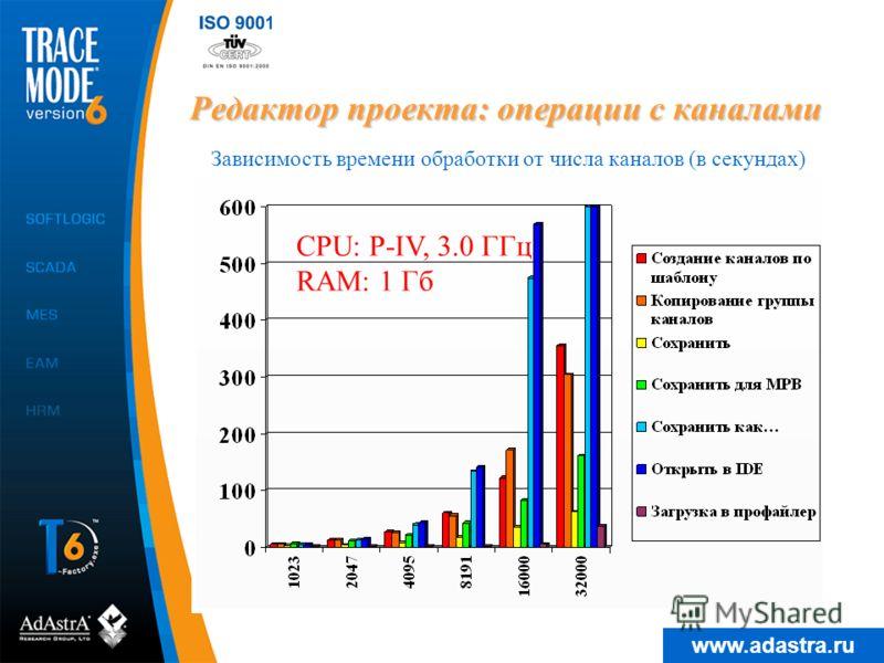 www.adastra.ru Редактор проекта: операции с каналами Зависимость времени обработки от числа каналов (в секундах) CPU: P-IV, 3.0 ГГц RAM: 1 Гб