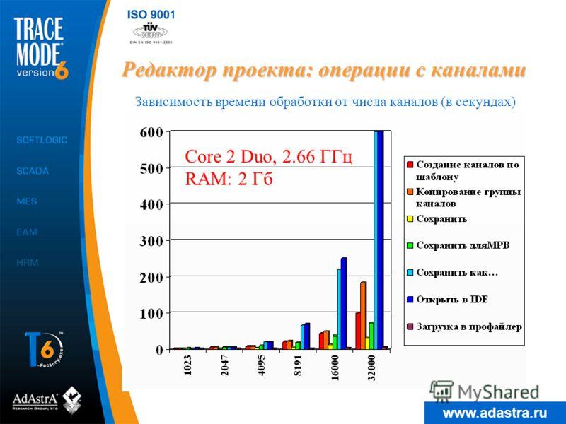 www.adastra.ru Редактор проекта: операции с каналами Зависимость времени обработки от числа каналов (в секундах) Core 2 Duo, 2.66 ГГц RAM: 2 Гб