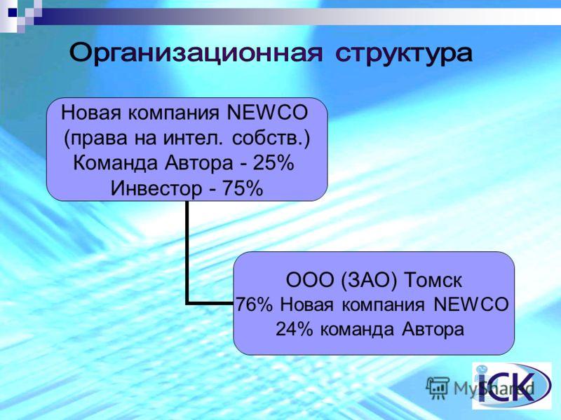 Новая компания NEWCO (права на интел. собств.) Команда Автора - 25% Инвестор - 75% ООО (ЗАО) Томск 76% Новая компания NEWCO 24% команда Автора