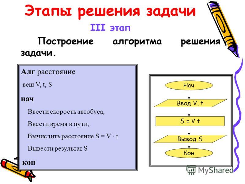 Этапы решения задачи III этап Построение алгоритма решения задачи. Алг расстояние вещ V, t, S нач Ввести скорость автобуса, Ввести время в пути, Вычислить расстояние S = V · t Вывести результат S кон Нач Ввод V, t S = V t Кон Вывод S