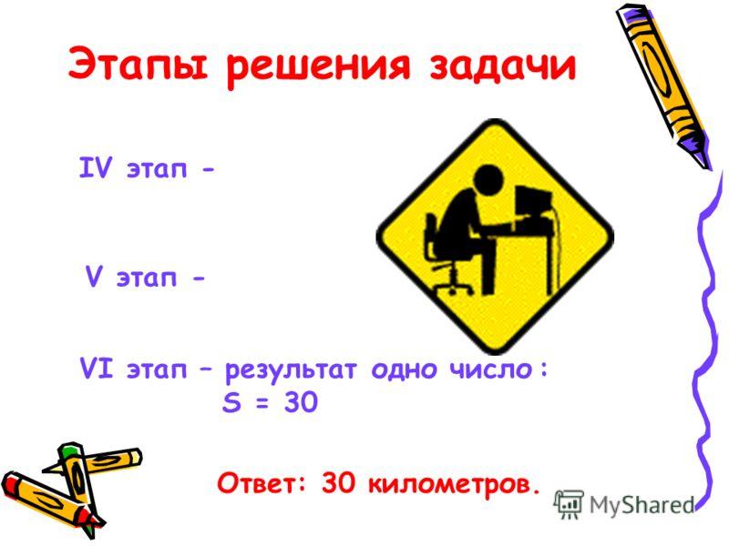 Этапы решения задачи IV этап - V этап - VI этап – результат одно число : S = 30 Ответ: на семинаре было 12 ученых. Ответ: 30 километров.
