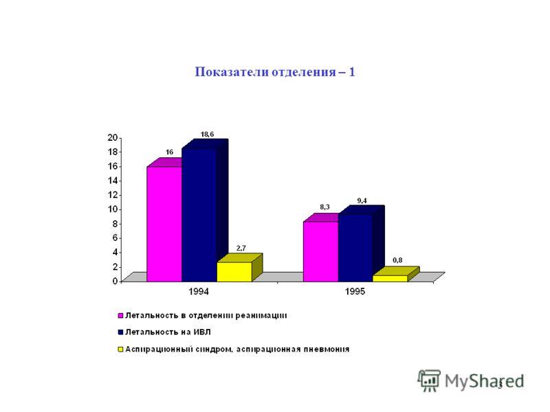 2 Ронколейкин Ронколейкин – рекомбинированная форма интерлейкина 2 человека (рИЛ-2). ИЛ-2 направленно влияет на рост, дифференцировку и активацию Т- и В- лимфоцитов, моноцитов, макрофагов. Показания к применению Ронколейкин применяют в комплексной те