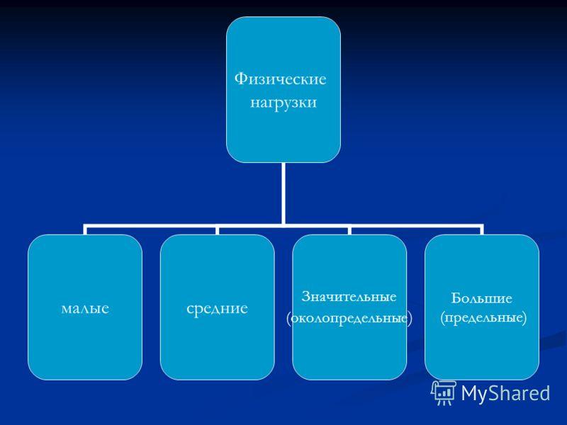 Физические нагрузки малыесредние Значительные (околопредельные) Большие (предельные)