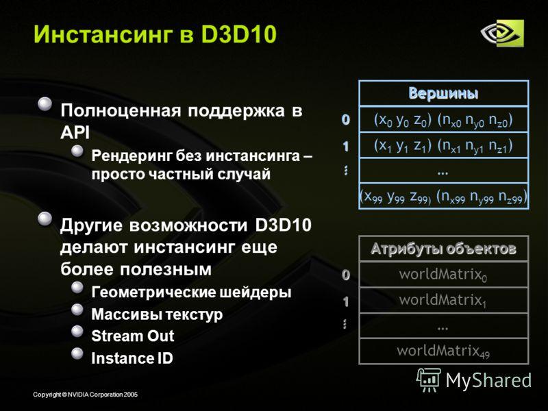 Copyright © NVIDIA Corporation 2005 Инстансинг в D3D10 Полноценная поддержка в API Рендеринг без инстансинга – просто частный случай Другие возможности D3D10 делают инстансинг еще более полезным Геометрические шейдеры Массивы текстур Stream Out Insta