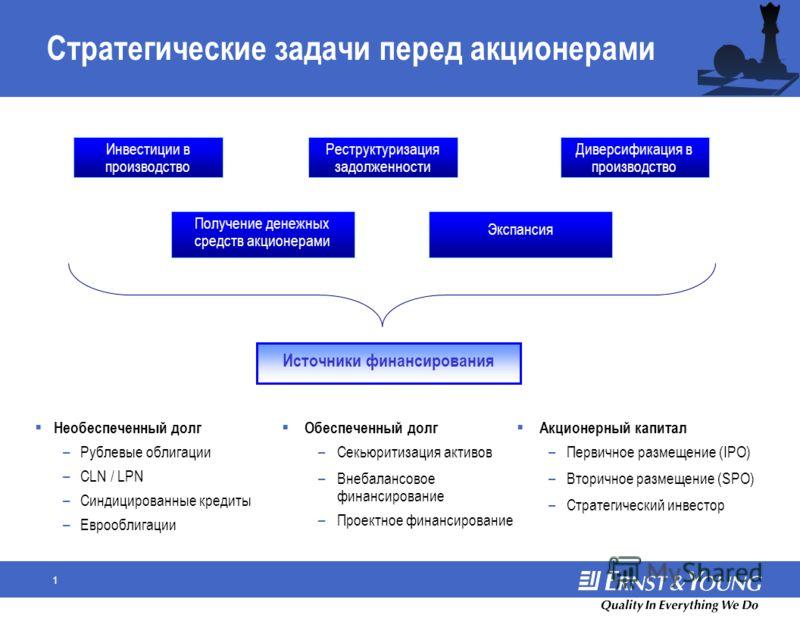 TRANSACTION ADVISORY SERVICES Привлечение финансирования путем первичного размещения акций 5 декабря 2006