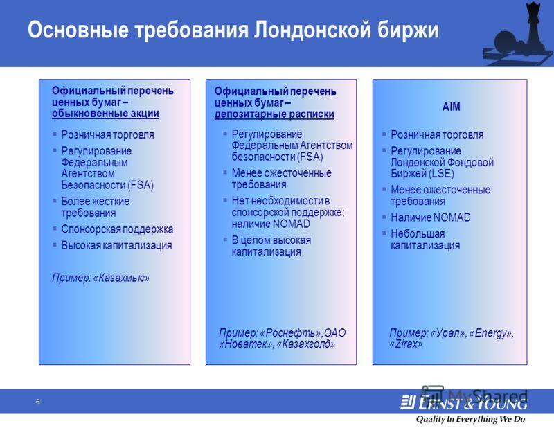 5 Размер и структура предложения акций при выходе компании на IPO Объем предложения: –Минимальный объем размещаемого пакета акций в денежном выражении - $100 млн. при размещении в России и $300 млн. при глобальном размещении, чтобы обеспечить участие