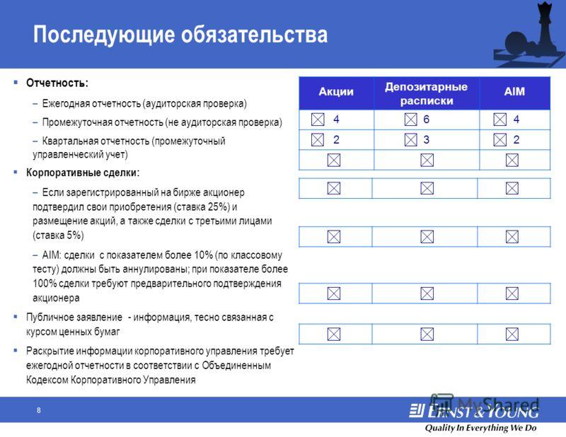 7 Акции Депозитарные расписки AIM Отражение результатов деятельности за последние 3 года Отчетность за 2 года по МСФО (или по схожей системе) Промежуточная финансовая отчетность (9 месяцев) Проверенная аудиторами отчетность (не более чем, за 6 месяце