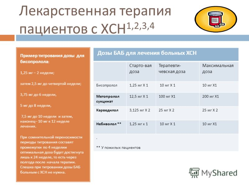 Лекарственная терапия пациентов с ХСН 1,2,3,4 Пример титрования дозы для бисопролола : 1,25 мг – 2 недели; затем 2,5 мг до четвертой недели; 3,75 мг до 6 недели, 5 мг до 8 недели, 7,5 мг до 10 недели и затем, наконец– 10 мг к 12 неделе лечения. При с