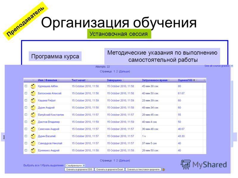 Организация обучения Программа курса Методические указания по выполнению самостоятельной работы Интернет тестирование из дисплейных классов ВолгГТУ (110 дисциплин сопровождаются тестами) Ресурсы размещает Мультимедийная лаборатория ФПИК Login: e-mail