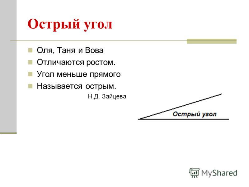 Острый угол Оля, Таня и Вова Отличаются ростом. Угол меньше прямого Называется острым. Н.Д. Зайцева